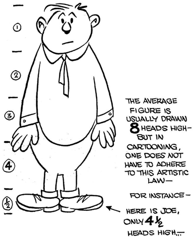400x490 How To Draw Cartoon Figures Amp Bodies In Easy Steps