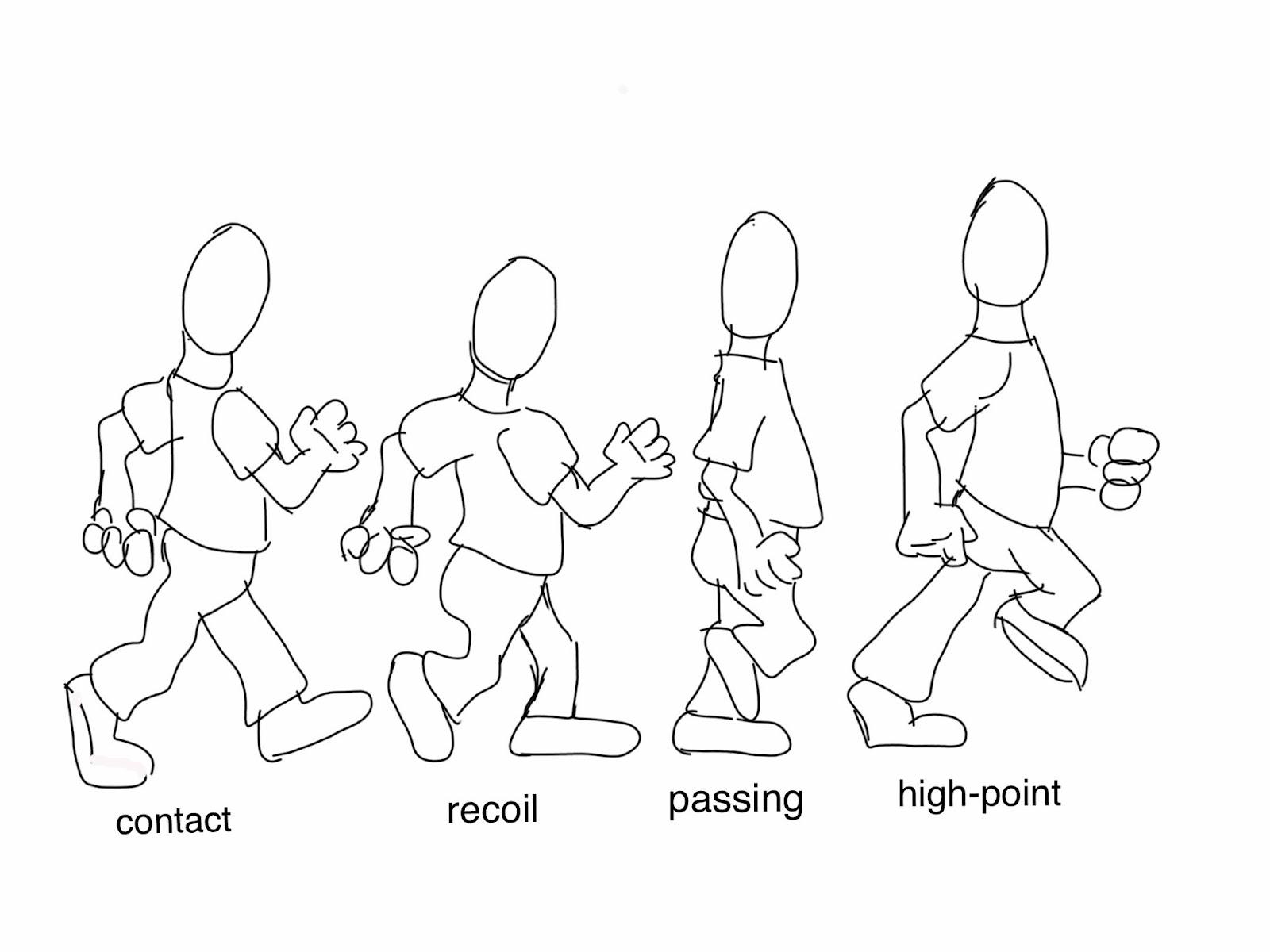 1600x1200 The Helpful Art Teacher Cartooning And Animation 101 The Walk Cycle