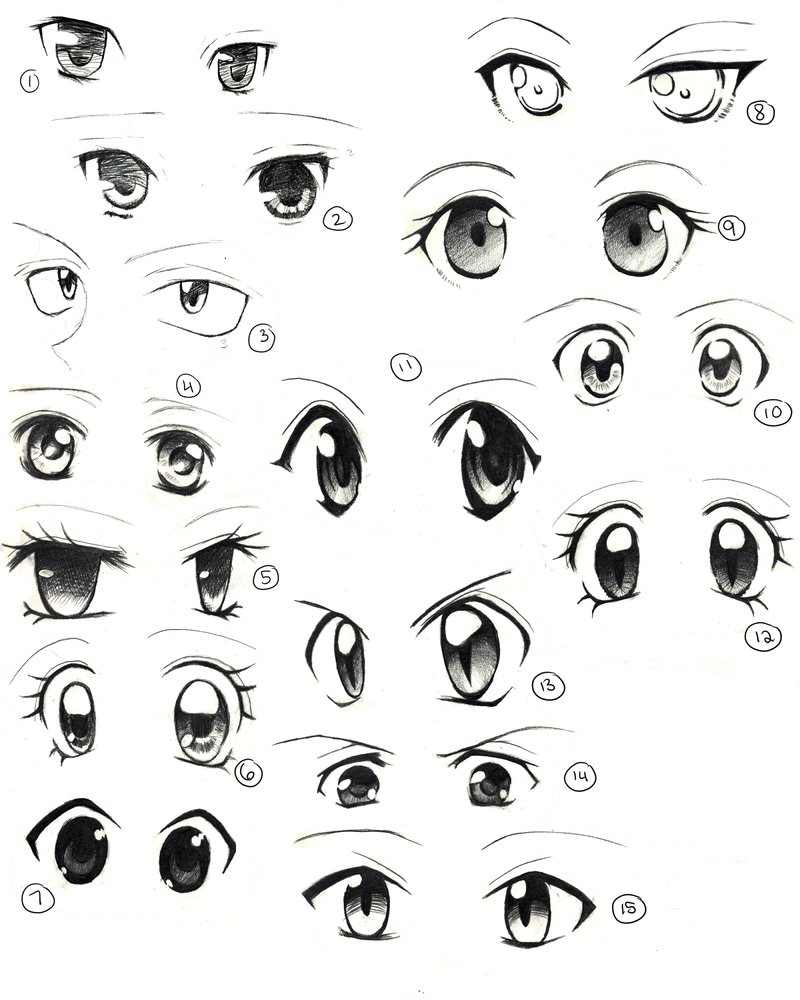 800x1000 Pin By Debbie Mason On Miscellaneous Eye And Drawings