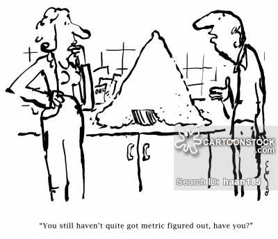 400x344 Measurement Systems Cartoons And Comics
