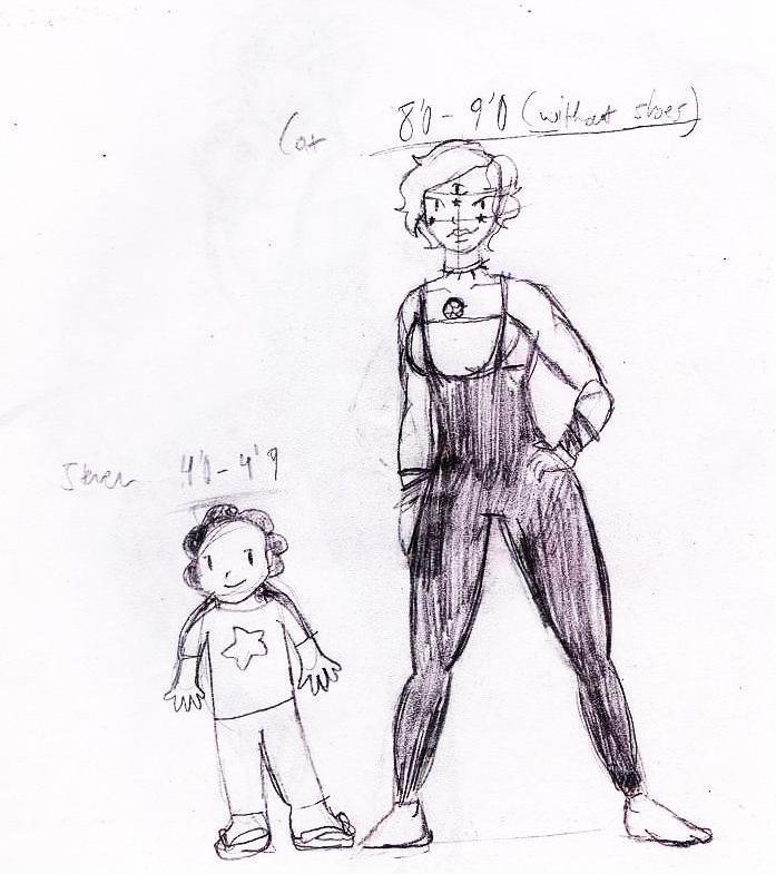 697x785 Steven Universe Oc Cat Eye (Sketch) By Alice4eva