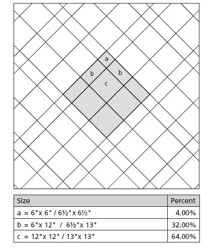 430x493 Ceramic Tile Layout Patterns Patterns For You