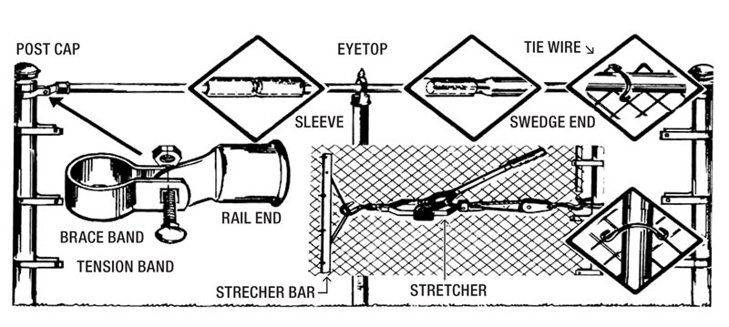800x359 How To Build A Chain Link Fence, Chain Link Fence Instructions
