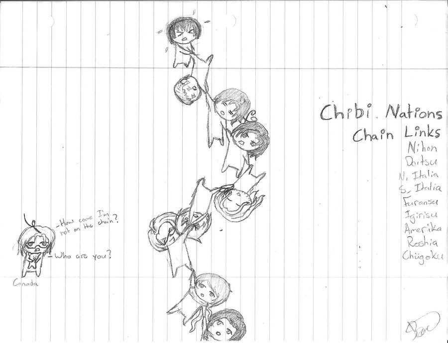 900x689 Chibi Nations Chain Links By Wintry Fire
