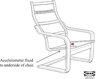 332x273 Drawing Of A Poang (Ikea, Inc.) Model Chair (Minus Cushions