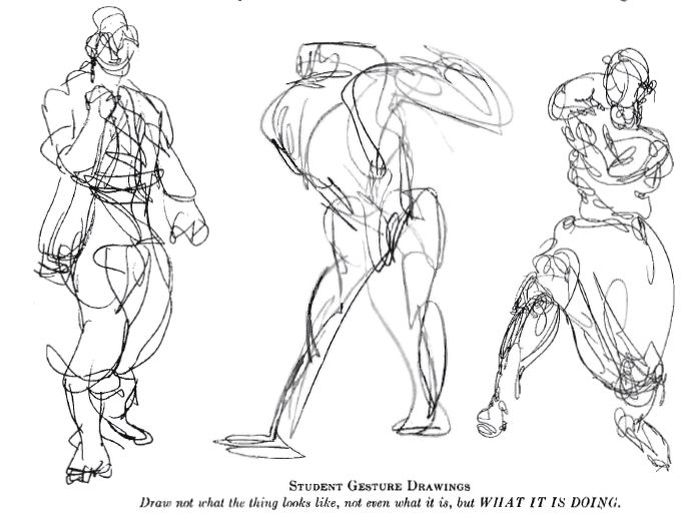 685x521 54 Best Gesture Drawing Images On Gesture Drawing