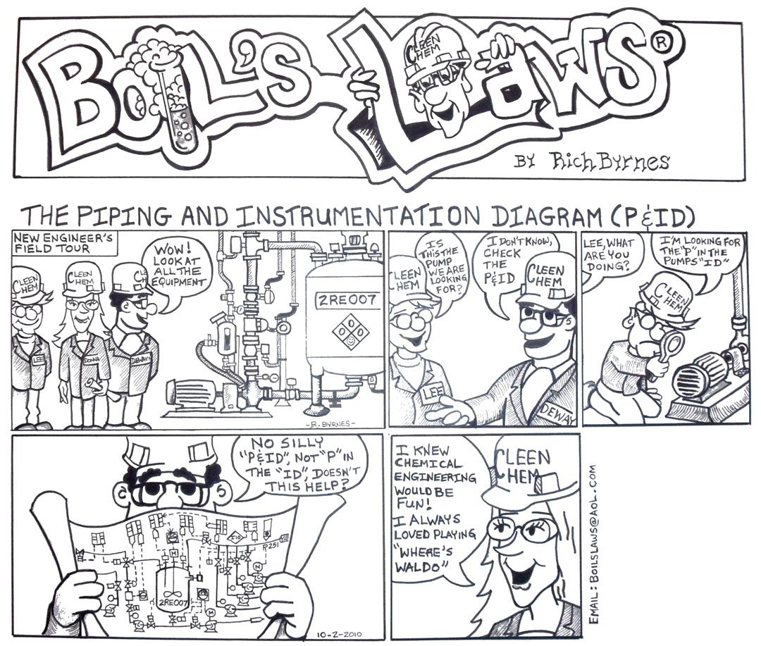 1080x917 Boil's Laws