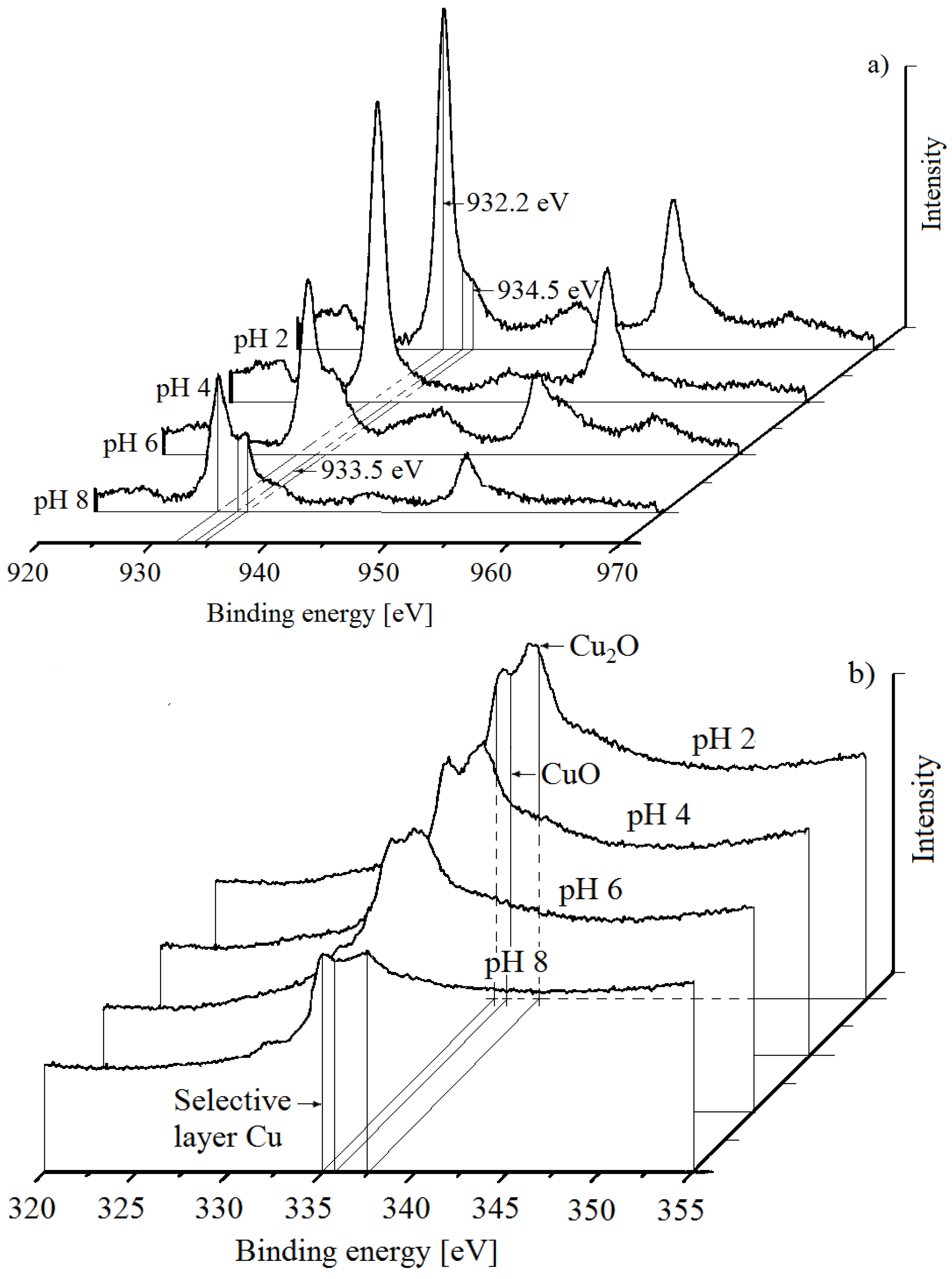 chemical engineering drawing at getdrawings com
