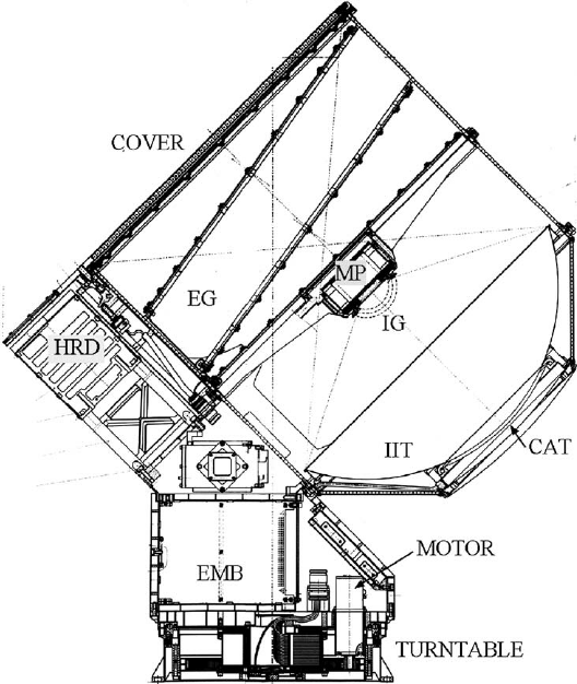 528x626 Technical Drawing Of The Cosmic Dust Analyzer. Cat, Chemical