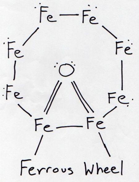 450x587 Chemistry Jokes