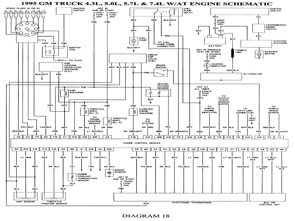 Fuse Box Diagram For A 1990 Chevy Lumina As Well Blend Door Actuator