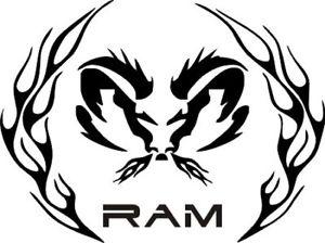300x224 Custom Camo Ram Symbol Ram Tribal Logo Nature Camo Dodge