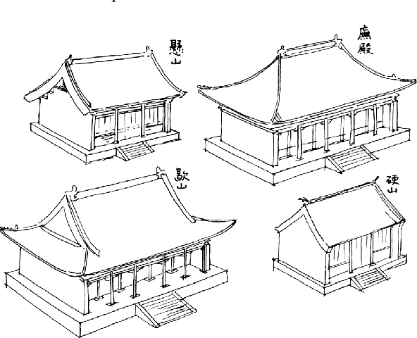 Chinese Architecture Drawing