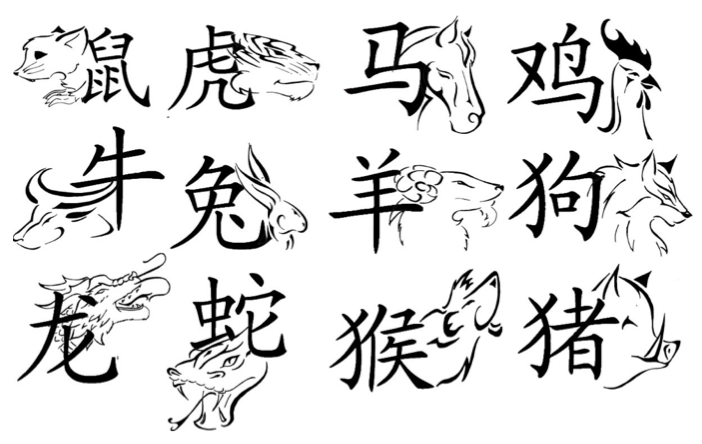 702x444 Turn Chinese Characters Into Pictures (Chinese Zodiac) Creative