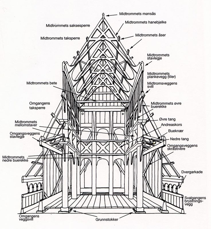 Churches Drawing