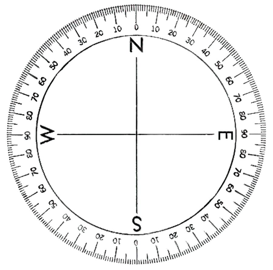 900x888 Diagram 360 Degree Circle Diagram Compass Printable Chart. 360