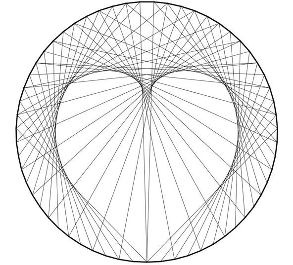 592x537 How To Create Concentric Circles, Ellipses, Cardioids Amp More Using
