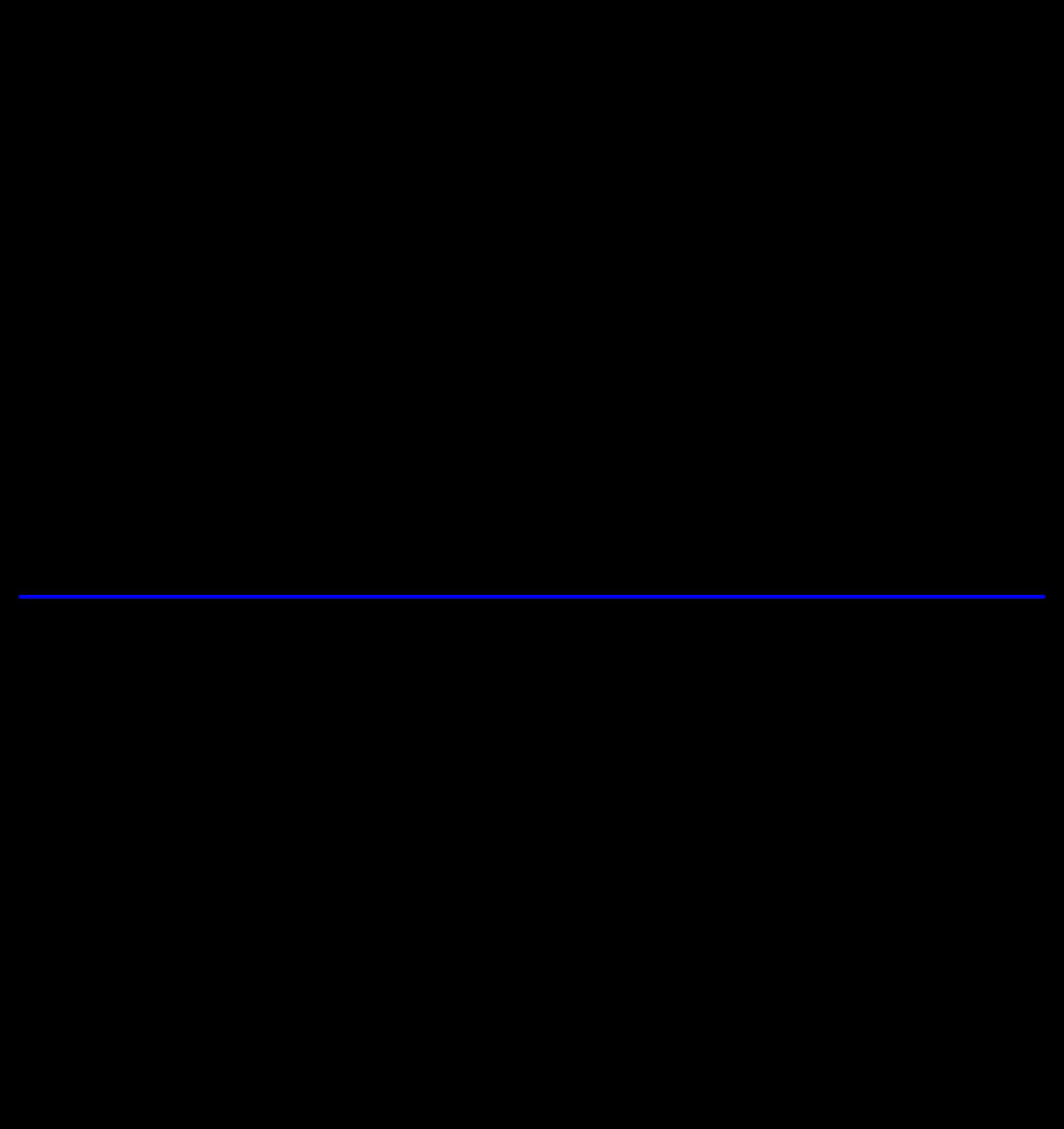 2000x2122 Filecircle Diameter Circumference.svg