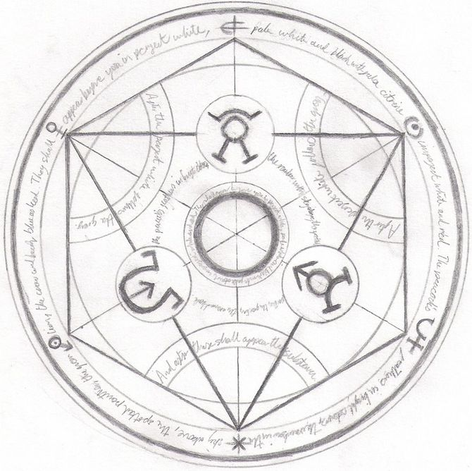 670x668 How To Draw A Transmutation Circle 7 Steps (With Pictures)
