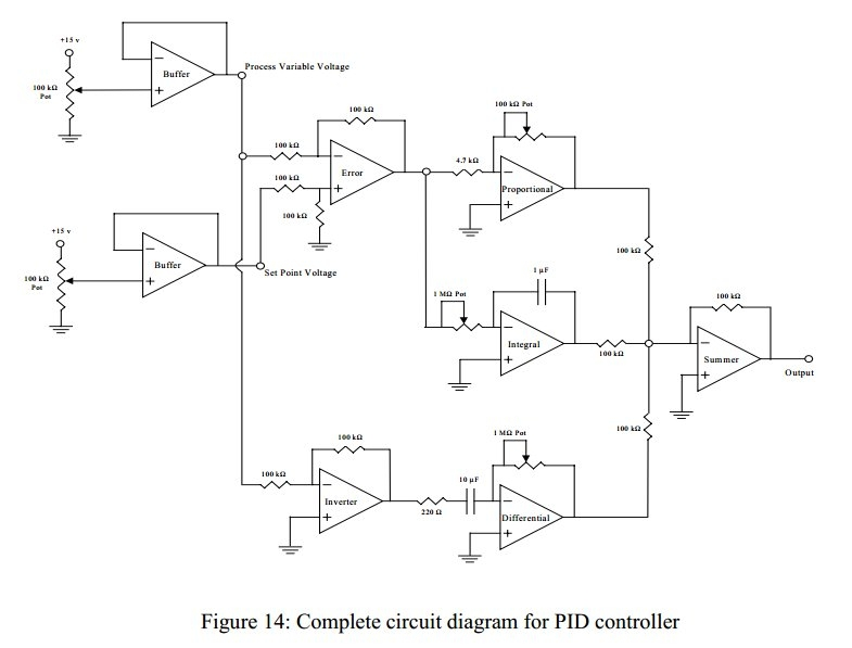 Pid Loop Wiring Diagram