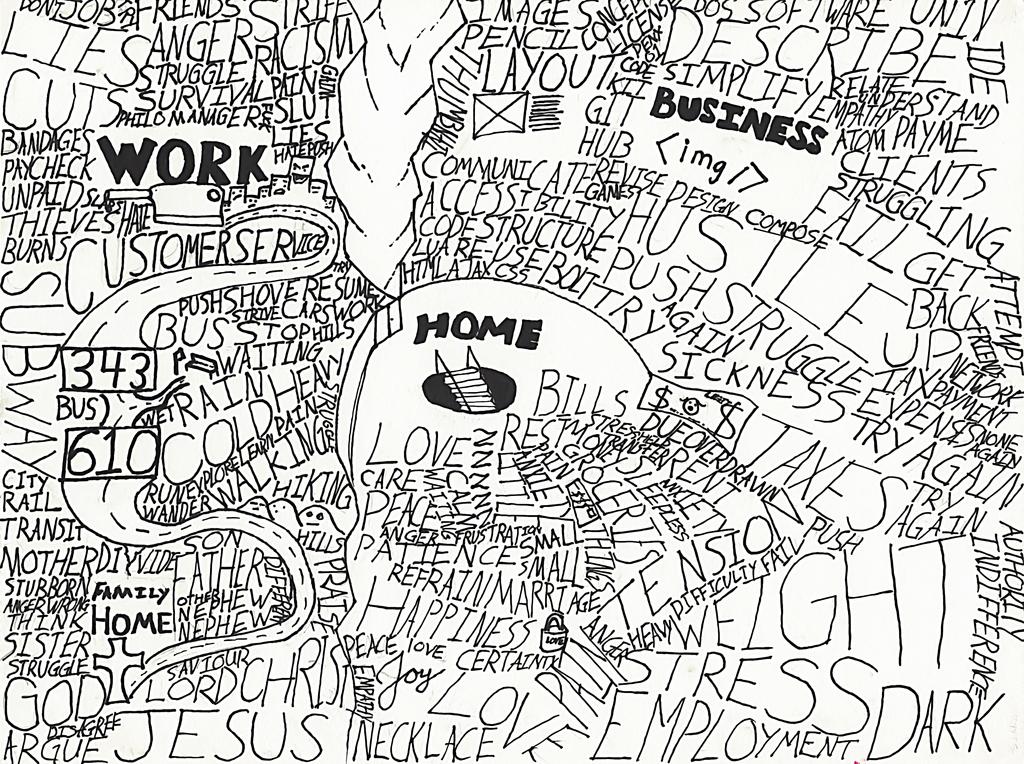 1024x764 Hometown City Mind Map By Jamesapple 3d