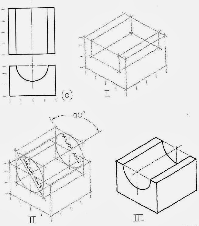 655x742 Engr1304 Chapter 1 Sketching Tools And Practices