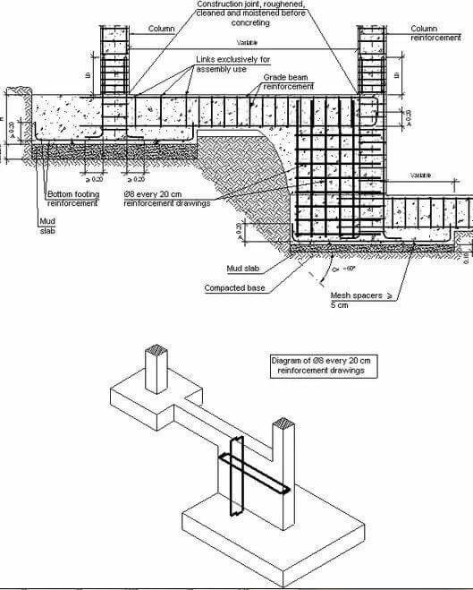 529x659 Vertical Construction Joint Details Detail