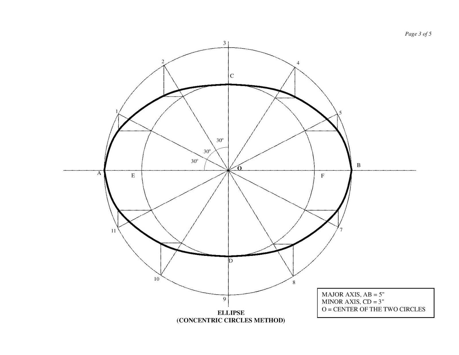 1600x1236 Engineering Drawing ~ Civil Engineering Study Materials For Gate