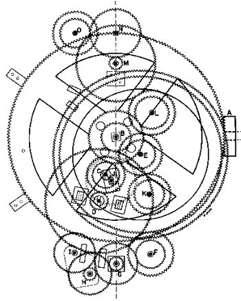 350x436 Cnc Cookbook Astronomical Clock