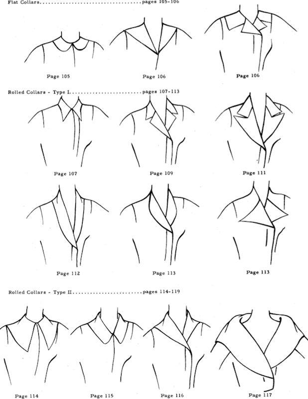 collar drawing at getdrawings com