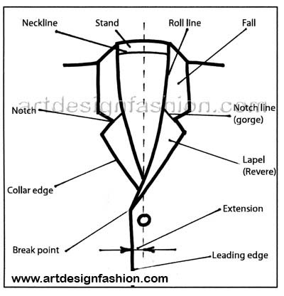 400x416 Artdesignfashion Technical Drawing Collars