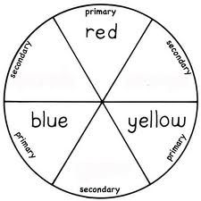 225x225 Printable Color Wheel Template Kindergarten