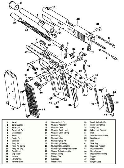 400x544 1911 Exploded View Guns, Knives Amp Tactical Things