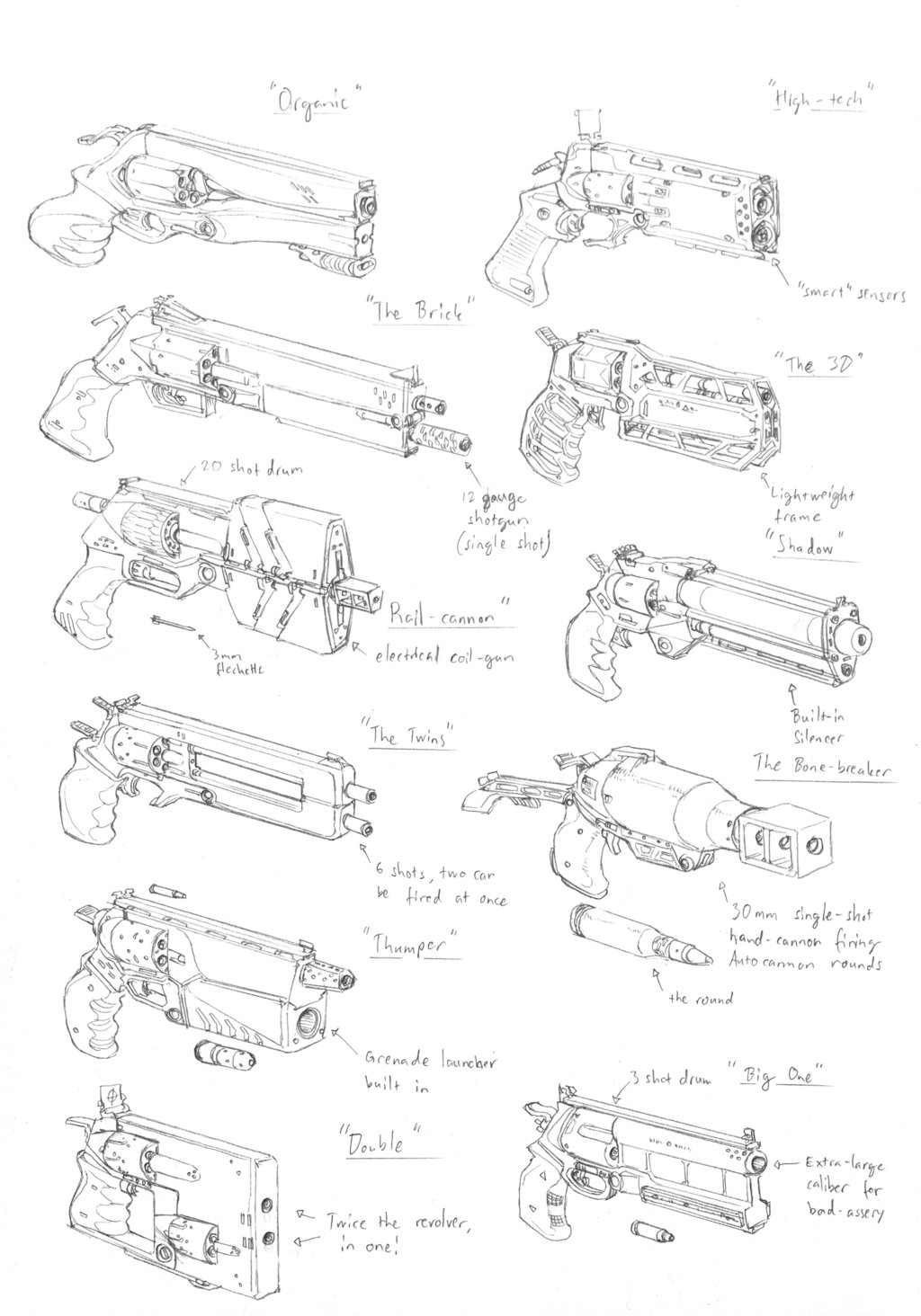 1024x1464 Colt Based Scifi Revolvers By Penuser