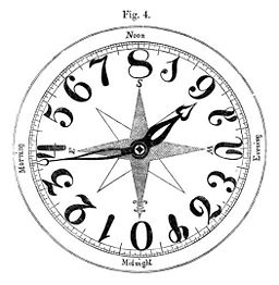 256x262 Hexadecimal Time