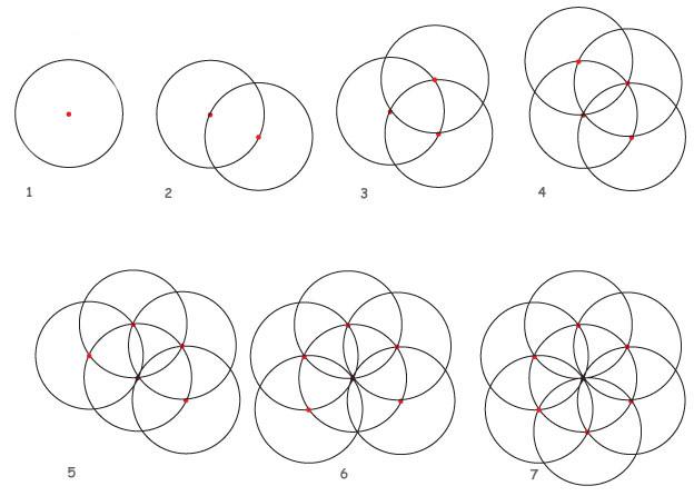 624x446 Flwspiral Shift Happens