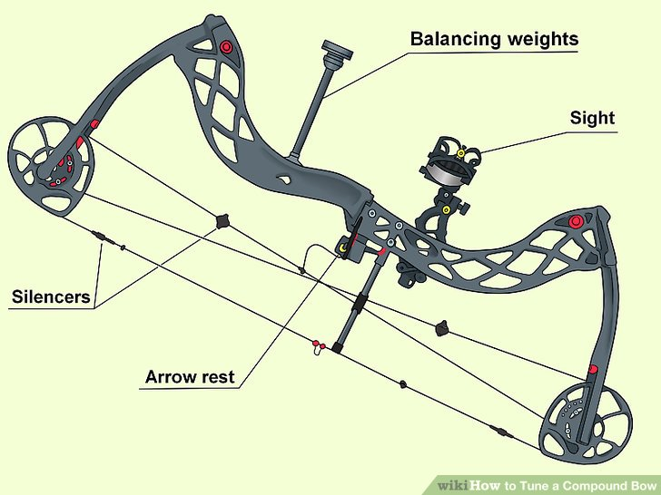 728x546 How To Tune A Compound Bow 13 Steps (With Pictures)