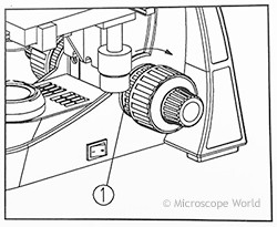 250x205 Troubleshooting Microscope Focusing And Gear Tension