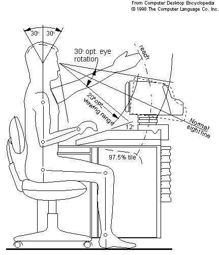 431x502 Desk Ergonomics Measurements