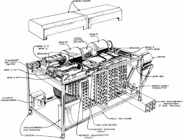 600x458 Drawn Computer Its Part