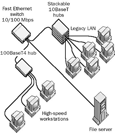 Computer Network Drawing