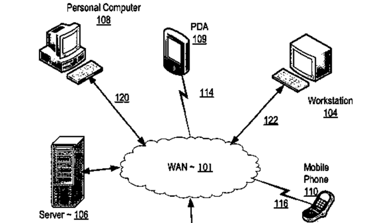 790x456 How Google's New Patent Plan Will And Won'T Help Startups Fortune