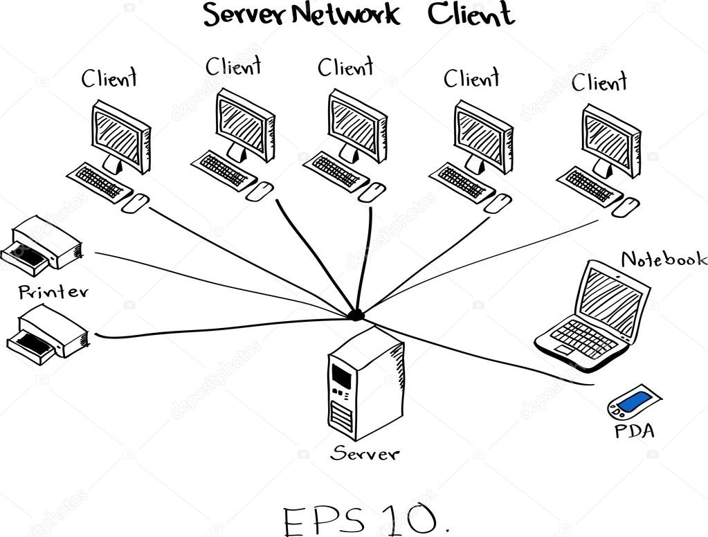 1023x776 Lan Network Diagram Vector Illustrator Sketcked, Eps 10. Stock