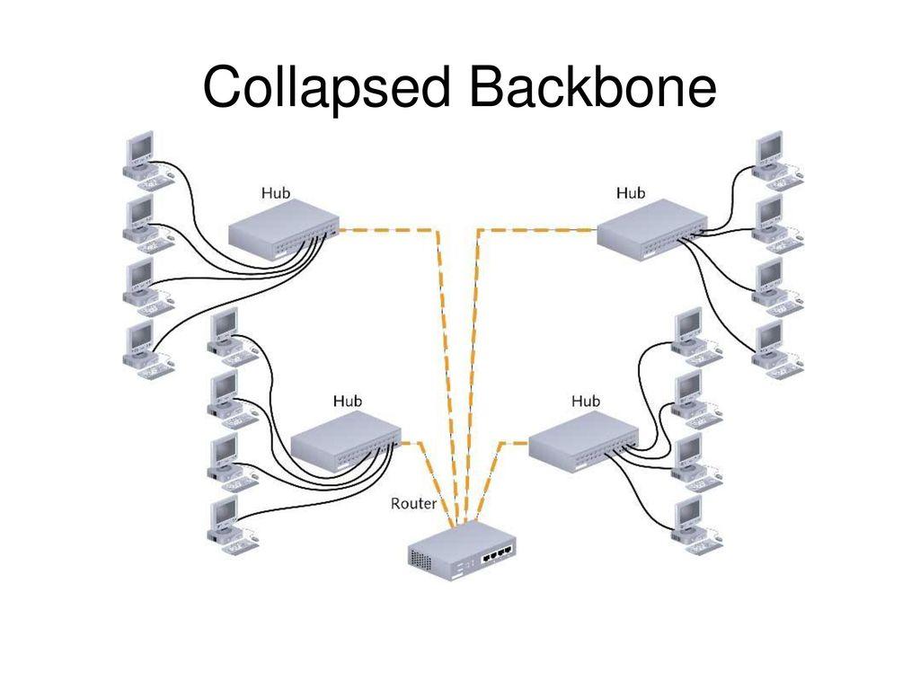 1024x768 Network Topologies.