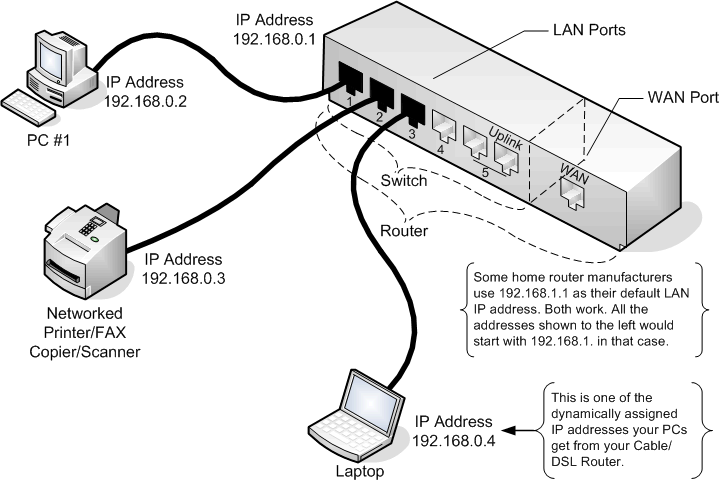 computer network drawing at getdrawings com free for personal use rh getdrawings com Wiring LED Switch computer power switch wiring