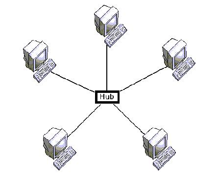 445x358 Tutorial On Networks
