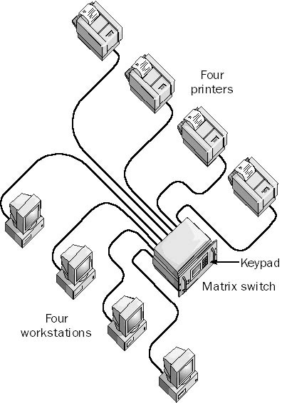 Home Internet Wiring