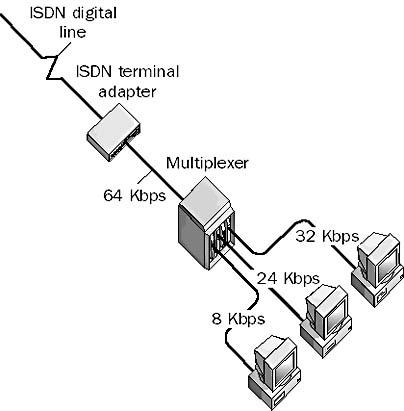 Computer Network Drawing At Getdrawings Com