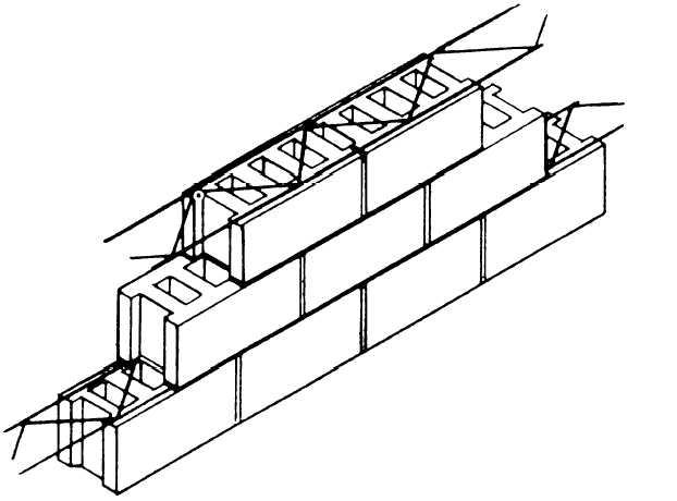 622x460 Reinforced Block Walls