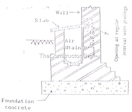 The Best Free Installation Drawing Images Download From 50 Free